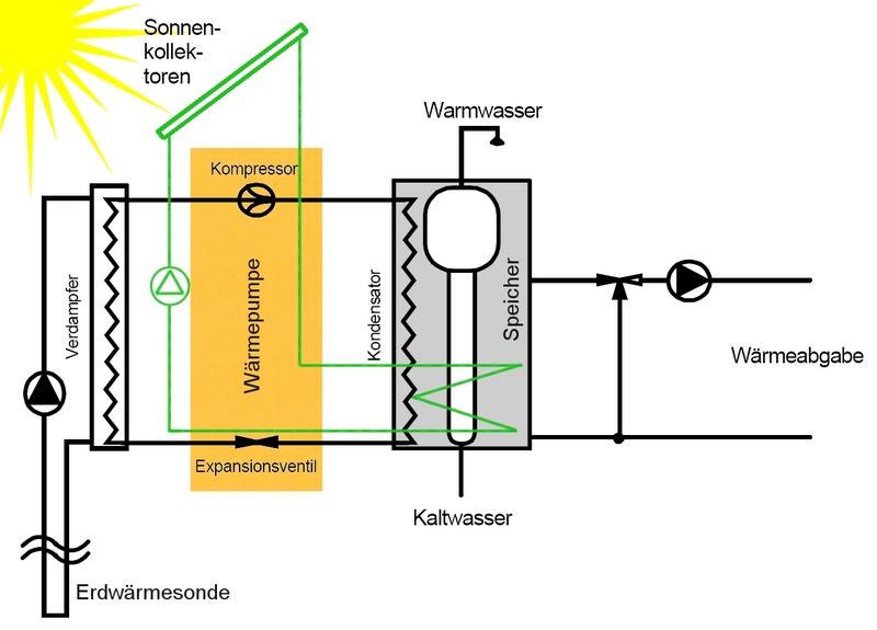 Prinzipschema der Anlage